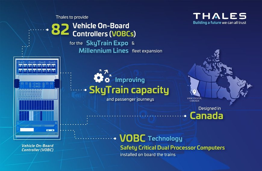 Thales technology selected for Vancouver SkyTrain fleet expansion